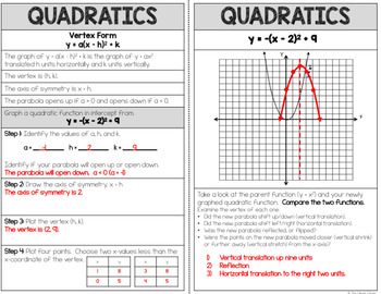 Vertex Form of a Quadratic - Notes and Worksheets