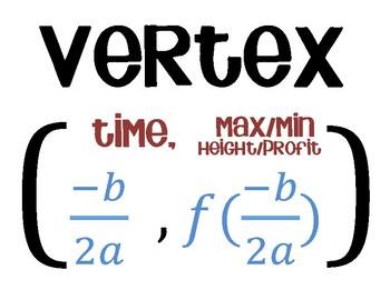 Vertex of a Parabola poster