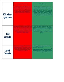 Vertical Alignment in YOUR school