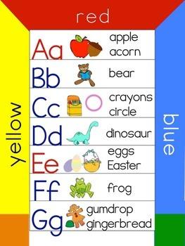 Vertical Alphabet Chart