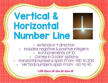 Vertical & Horizontal Number Line (x & y axis)