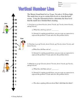Vertical Number Line