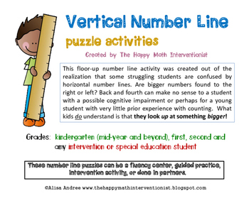 Vertical Number Line, Counting Up, Counting On and Counting Back
