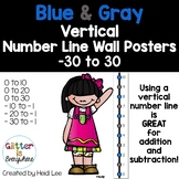 Vertical Number Line Ladder Wall Posters   Integers -30 to 30   Blue and Gray