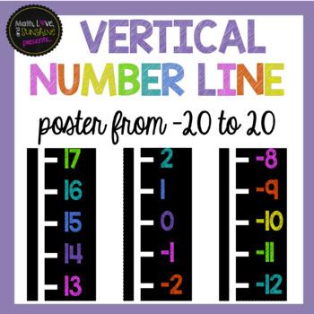 Vertical Number Line (chalkboard series)