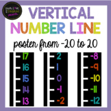 Vertical Number Line (chalkboard series)