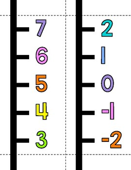 Vertical Number Line (whiteboard series)