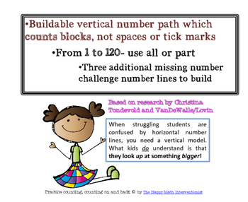 Vertical Number Path- Block Style - Count Up, On or Back