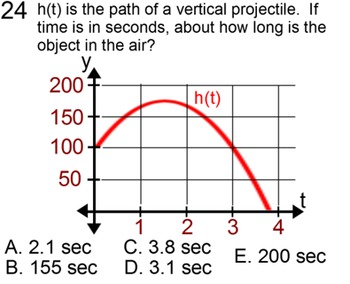Vertical Projectiles 9th-10th Grade, Study Guide + 5 Assig