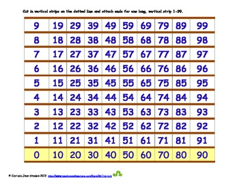 Vertical Strip of 1-99 for Smallest & Largest Numbers