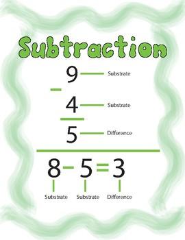 Horizontal Subtraction Practice Sheets