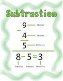 Vertical Subtraction Review