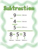 Vertical Subtraction Review