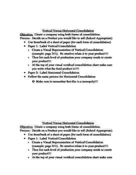 Vertical versus Horizontal Consolidation