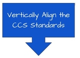 Vertically Align CCS Math Standards Professional Development Worksheet