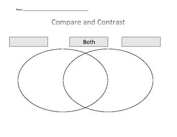 Very Basic Venn Diagram Compare and Contrast