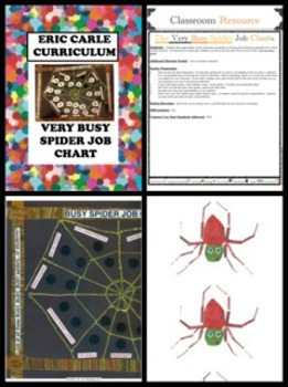Very Busy Spider Job Chart
