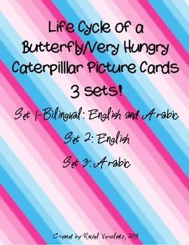 Very Hungry Caterpillar Bilingual Picture Cards- English and Arabic!