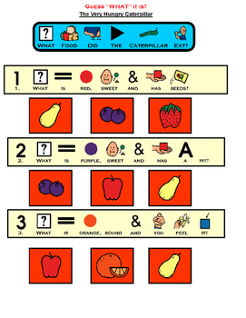 Very Hungry Caterpillar Comprehension Questions
