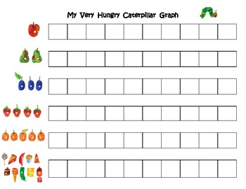 Very Hungry Caterpillar - Graphing Activity