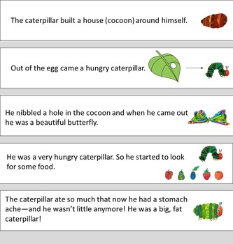 Very Hungry Caterpillar Sequencing Lesson