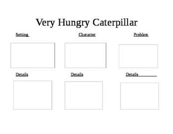 Very Hungry Caterpillar Story Map