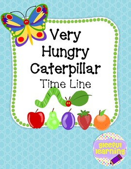 Very Hungry Caterpillar Time Line