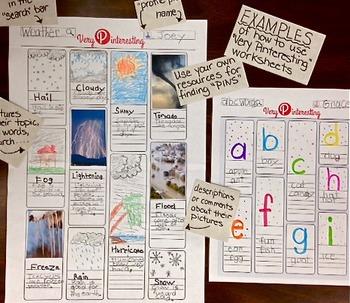 Very Pinteresting ~ Blank Pinterest Worksheet Template Posters