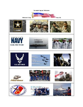 Veteran's Day:  Branches of Military Services