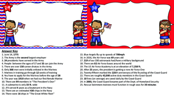 Veteran's Day Order of Operations Task Cards!