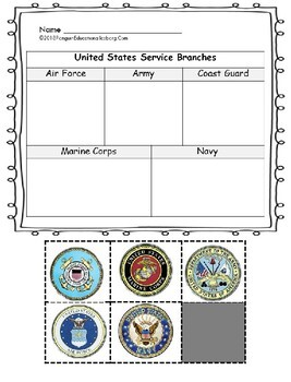 Veteran's Day: Resource for the Branches of Service