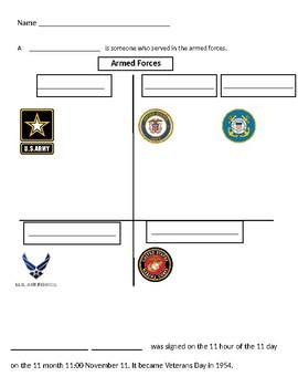 Veteran's Day T-Chart