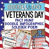 Veterans Day Activities - Fact Hunt, Doodle Infographic and Poetry Writing