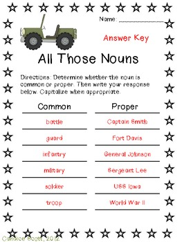Veterans Day Activities and Centers Packet
