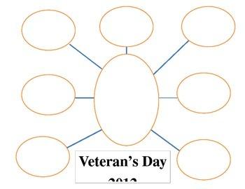 Veteran's Day Bubble Map