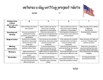 Veterans Day Friendly Letter Rubric