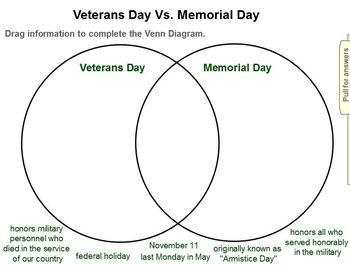 Veterans Day Grades 6, 7, 8 Promethean ActivInspire Lesson
