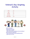 Veteran's Day Graphing Activity