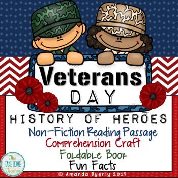 Veterans Day: History of Heroes