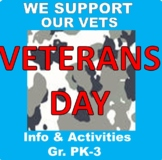 Veterans Day: Honor Vets From All Military Branches