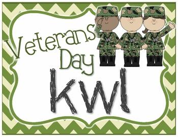 Veterans Day KWL Pack