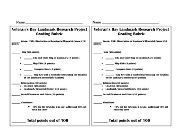Veteran's Day Landmark Research Project
