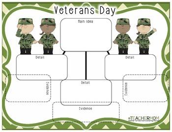 Veterans Day Main Idea & Detail Pack