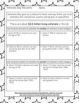 Veterans Day Math Worksheet (Percents)