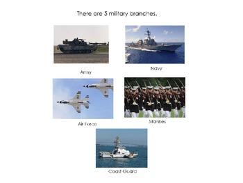 Veterans Day (PowerPoint presentation)