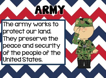 Veteran's Day Powerpoint & Writing Activity