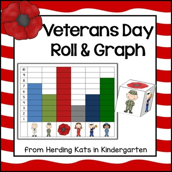 Veterans Day Roll & Graph Activity