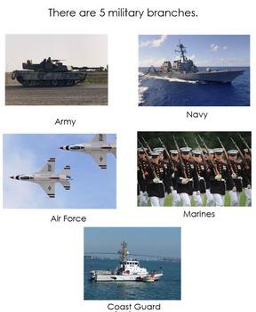 Veterans Day (SMARTBoard Unit)