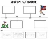 Veterans Day Timeline Cut & Paste Worksheet