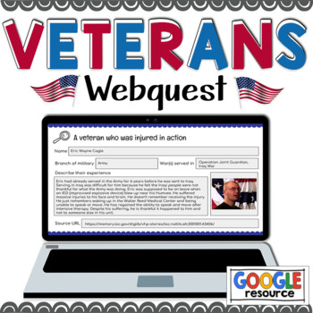 Veterans Day Webquest - Digital Activity for Google Slides